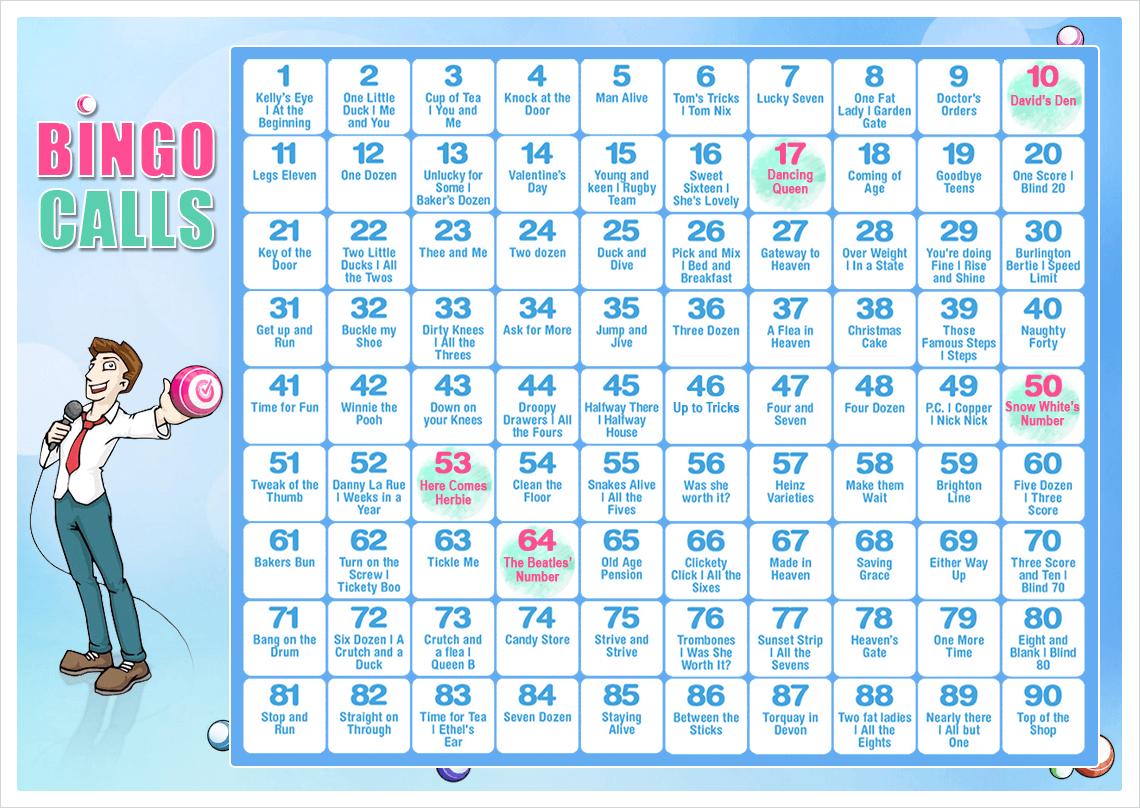 Play free bingo games try our no deposit offers 2018 bingo lingo know your calls solutioingenieria Gallery